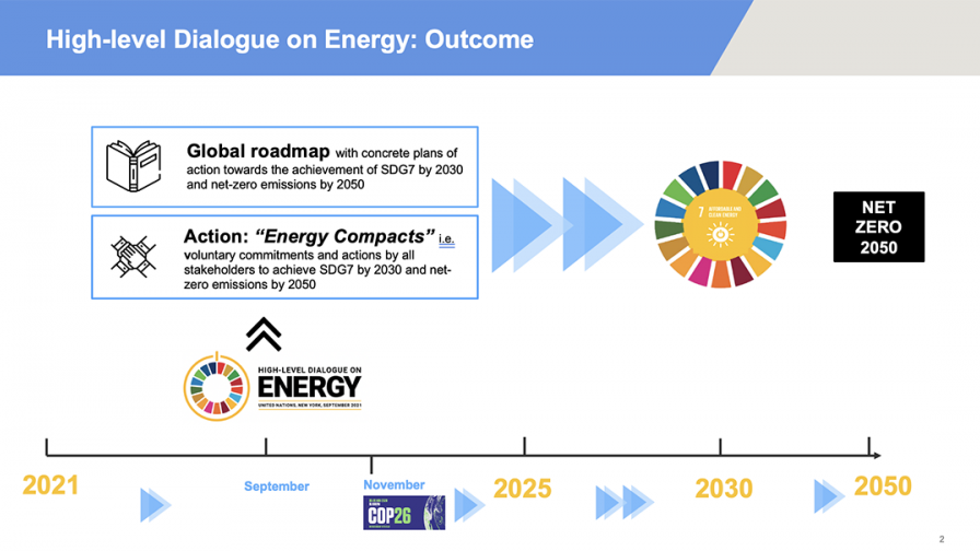 High-Level Dialogue on Energy Technical Working Groups